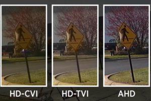 Jaki typ kamer wybrać?